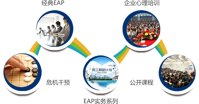 EAP事业部简介